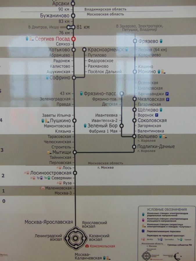 Train vers Serguièv Possad